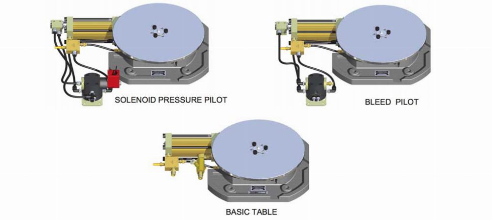 rotary indexers